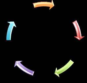 doorbreek de cirkel van 24/7 bereikbaar zijn