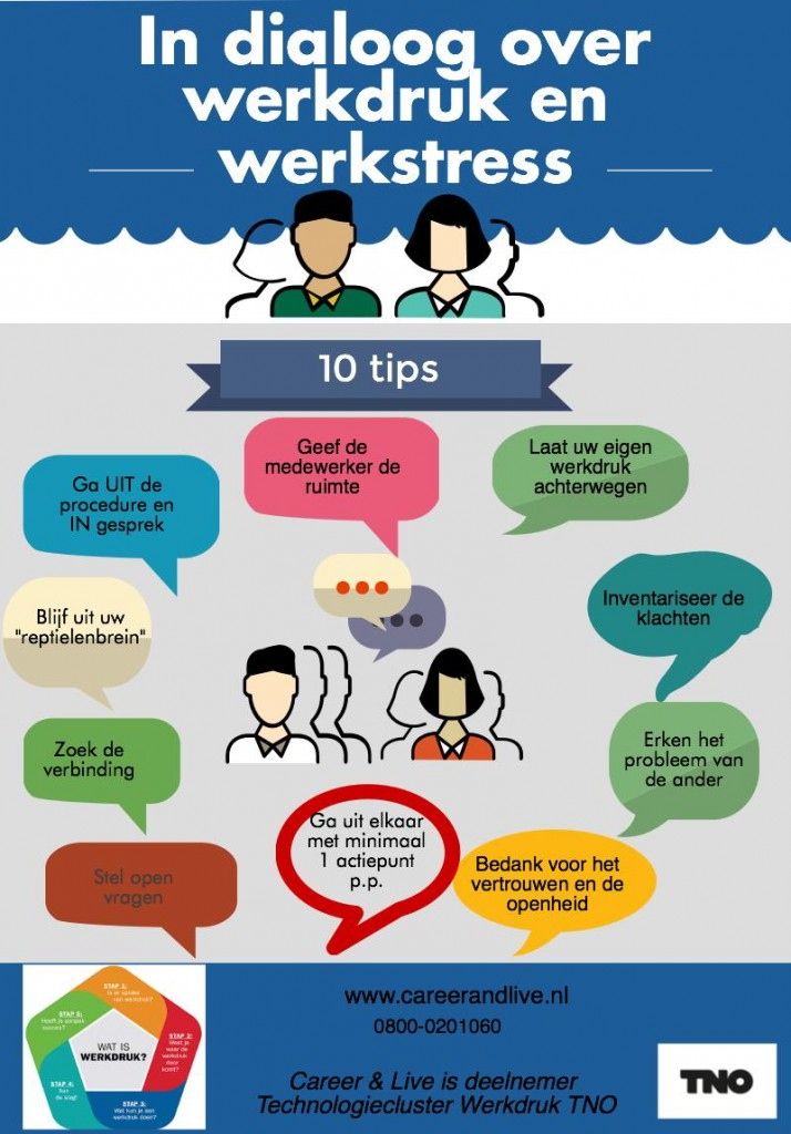 in dialoog over werkdruk, werkstress en werk privé management